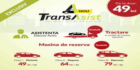 TransAsist, asistenta daune, deschidere dosar dauna, tractare gratuita, masina la schimb, transilvania broker
